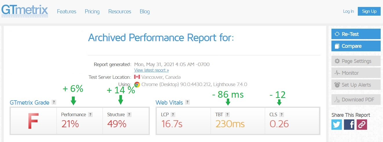 page speed optimization results
